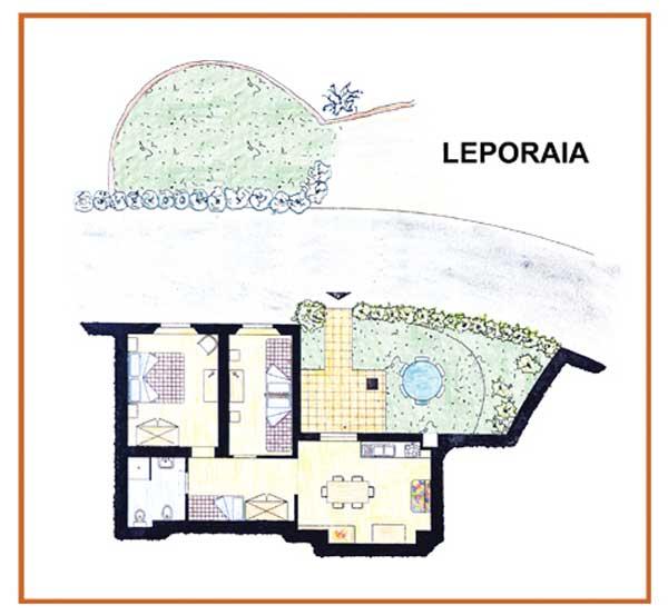 Casa Vacanze La Baghera - La Baghera - Appartamento Leporaia - Piantina